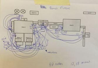 svr_spaghetti-diagram