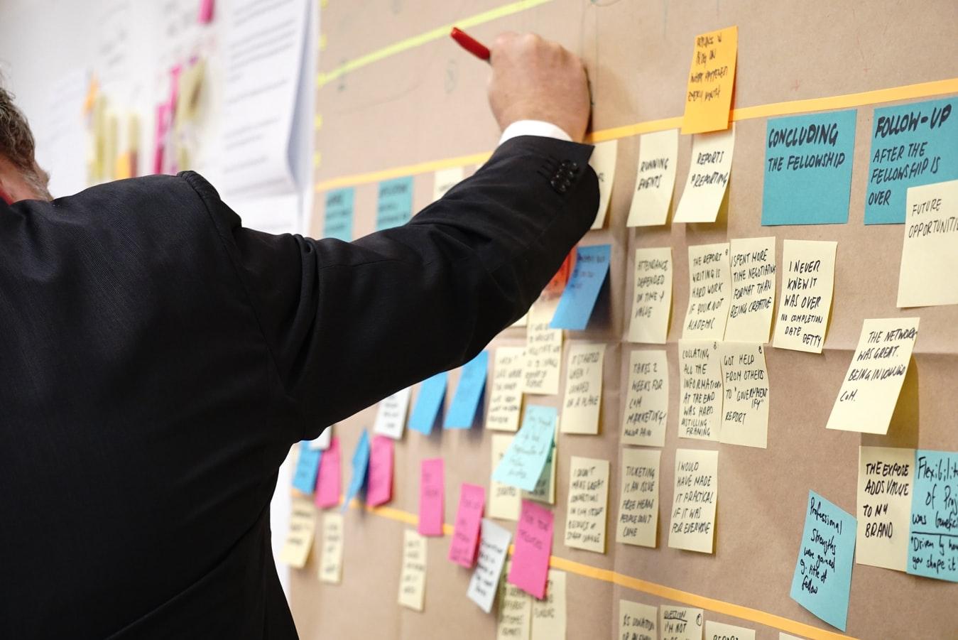 Geduldig projectmanagement